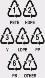 recycle-symbol-numbers-173x300